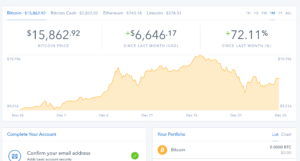Buy bitcoin from coinbase