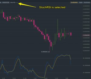 Binance StockRSI