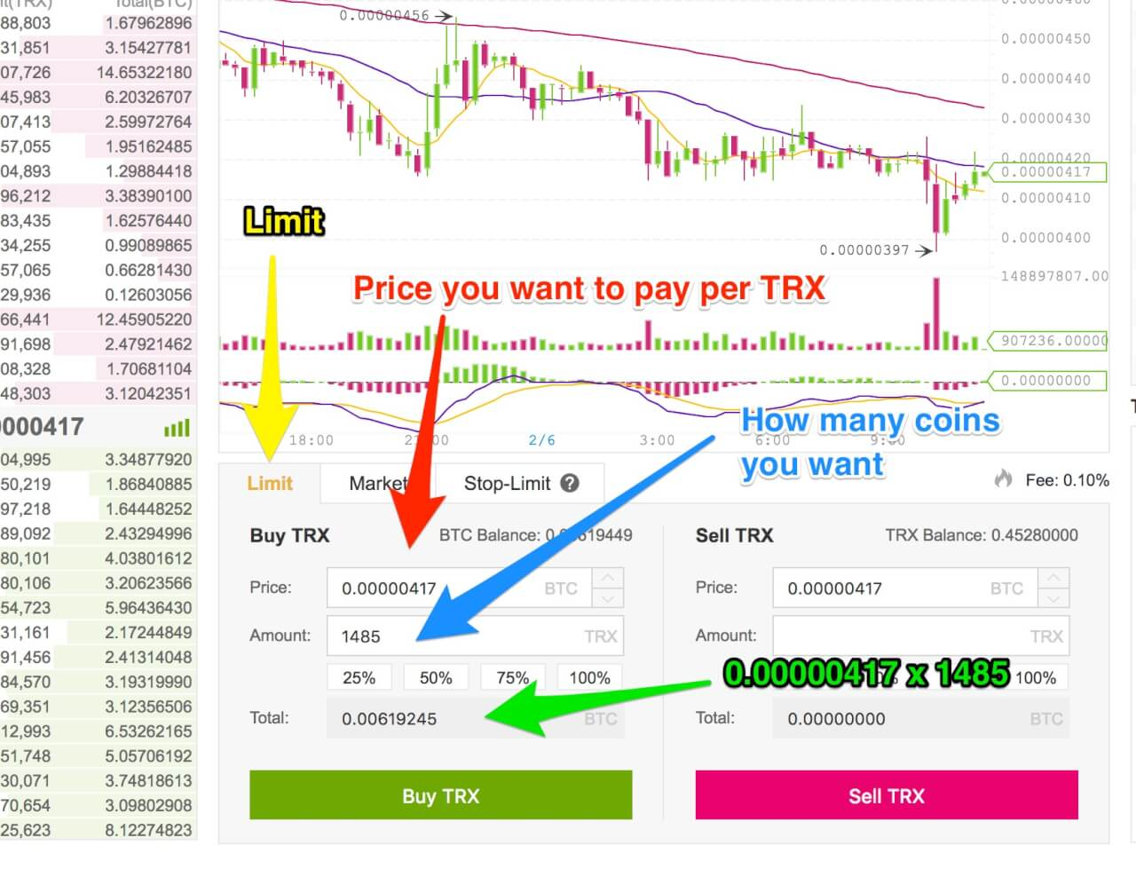how to set a sell order on binance