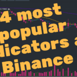 4 most popular indicators at Binance