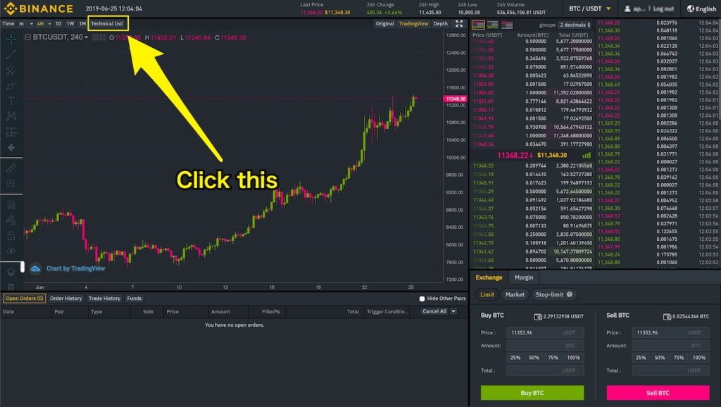 How to add indicators to Binance